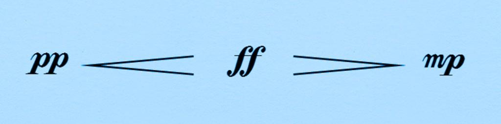 dynamics graphic